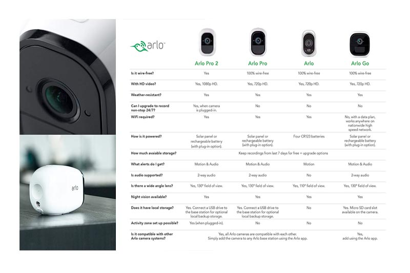 Arlo Pro Security System with Siren - 5 Rechargeable Wire-Free HD Cameras with Audio, Indoor/Outdoor, Night Vision, Works with Alexa (VMS4530)